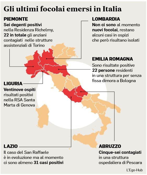 focolai covid italia