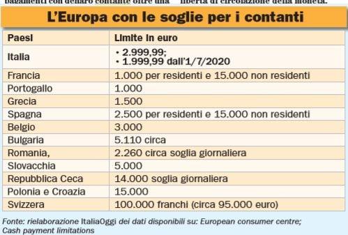 primo luglio tetto contante 2000 euro