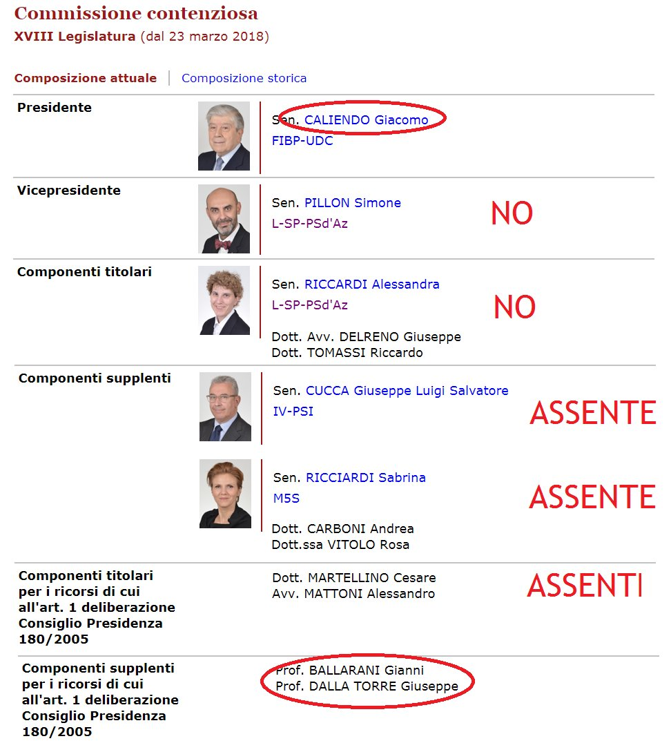 vitalizi commissione contenziosa senato