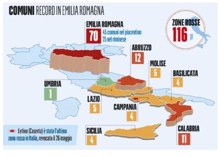 zone rosse regioni