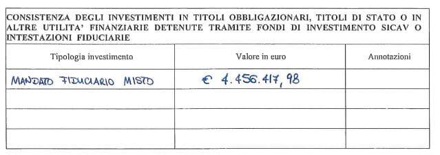 attilio fontana soldi svizzera ubs