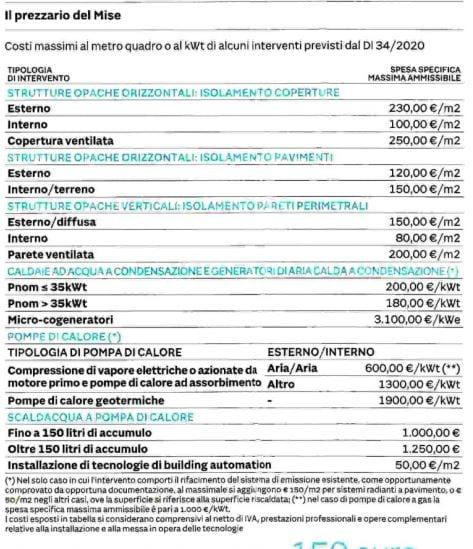 costi massimi congruità ecobonus sismabonus