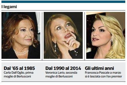 Francesca Pascale e Paola Turci: la foto del bacio sullo yatch