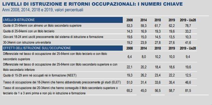 italiani ignoranti europa