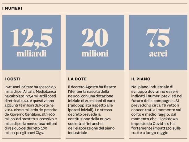 Alitalia: prende forma la Newco - Pagina 2 Alitalia-perdite-costi