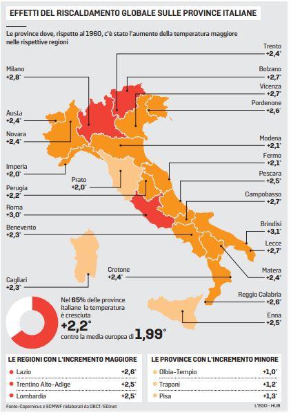 dove fa più caldo in italia