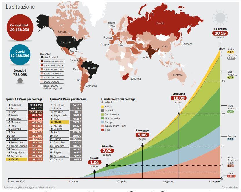 emergenza coronavirus mondo
