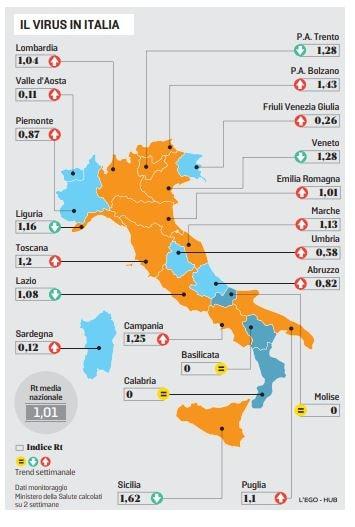 indice contagio rt 11 regioni
