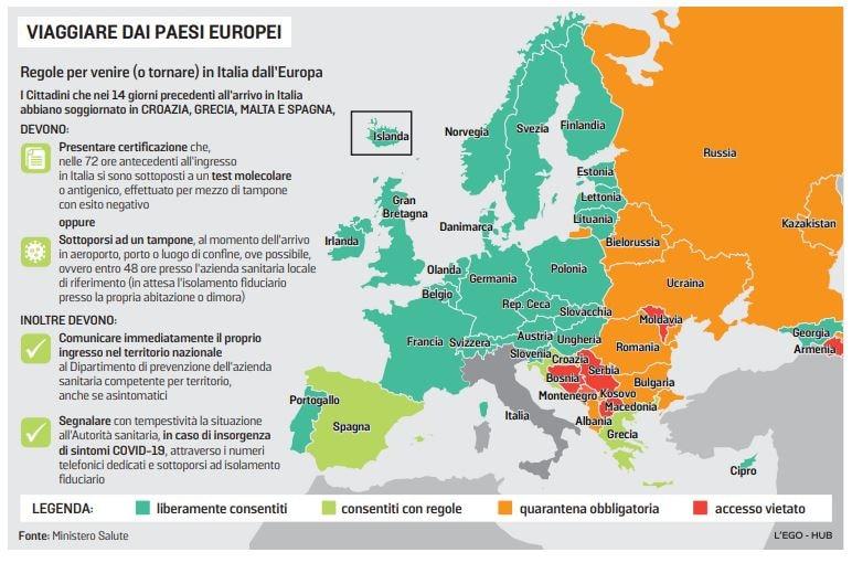 Le regole per venire o tornare in Italia dall'Europa