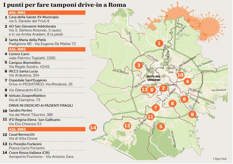 dove sono i drive in per i tamponi a Roma