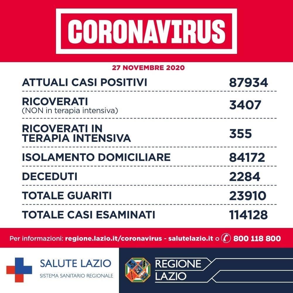 Lazio coronavirus oggi bollettino 28 novembre 1