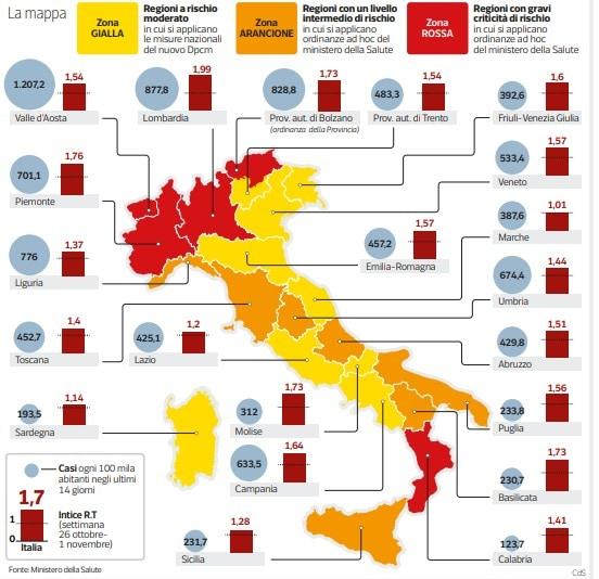 Liguria, Umbria Basilicata e provincia di Bolzano: le zone e arancioni fino al 3 dicembre