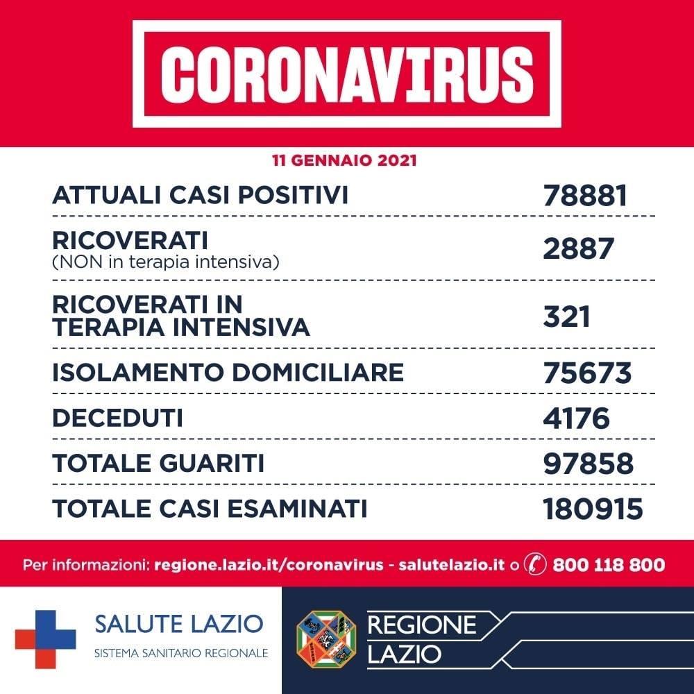 lazio bollettino coronavirus oggi 12 gennaio