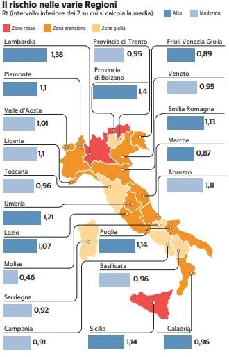 mappa regioni zona arancione zona rossa