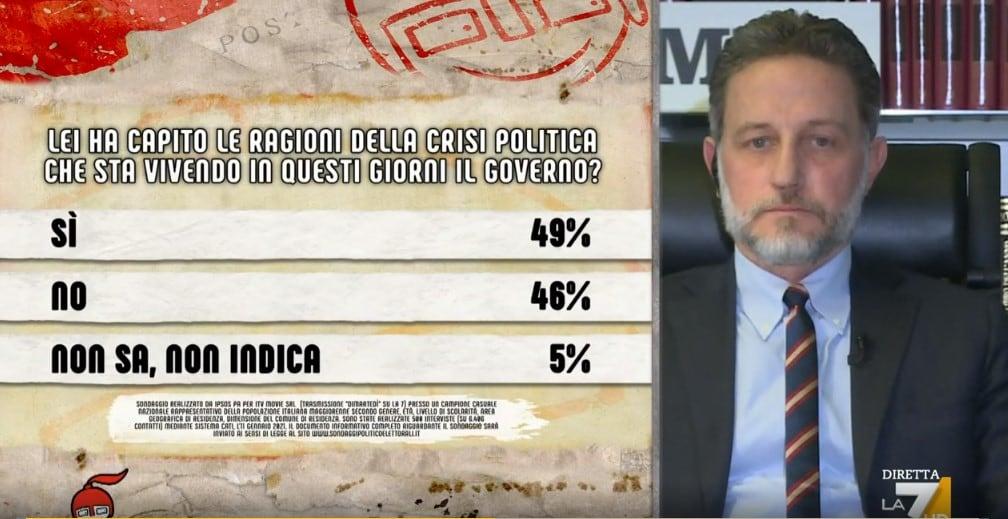 sondaggio dimartedì renzi crisi di governo 1