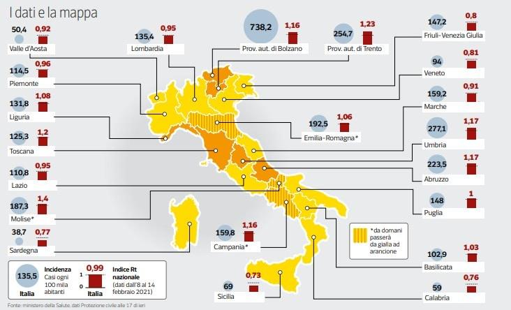 italia zona arancione 25 febbraio lockdown 1
