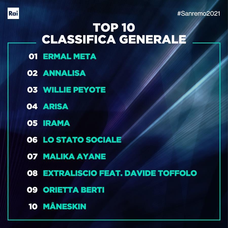 Sanremo: la classifica della terza serata