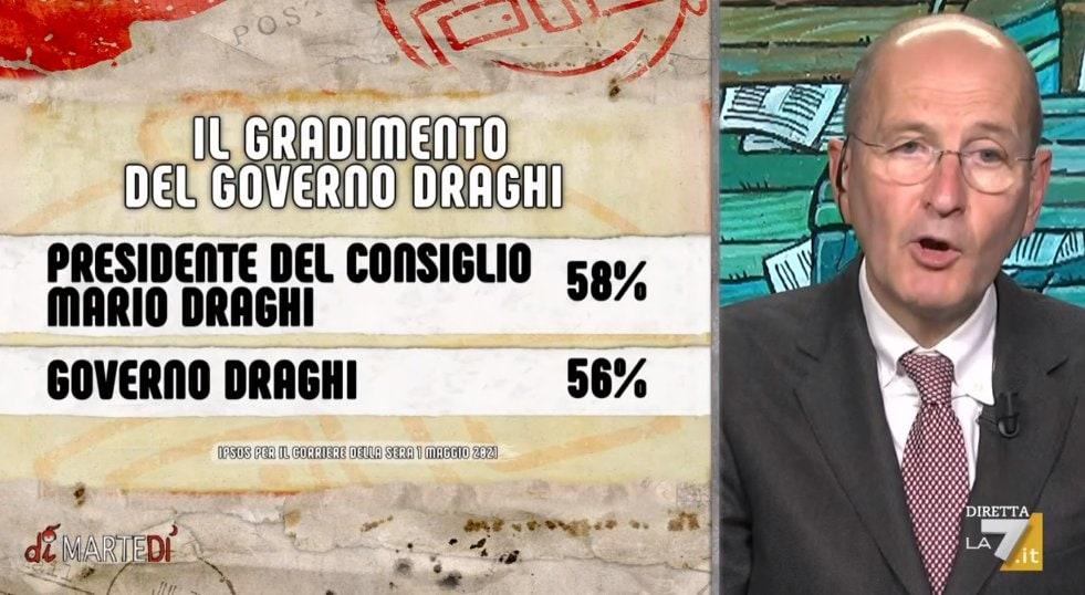 sondaggi politici oggi salvini leader 1