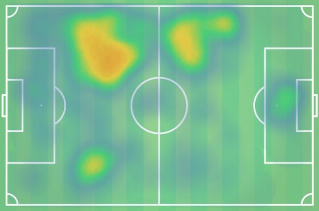 heat map gianluca mancini