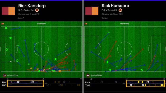 karsdorp Roma-Torino 3-2