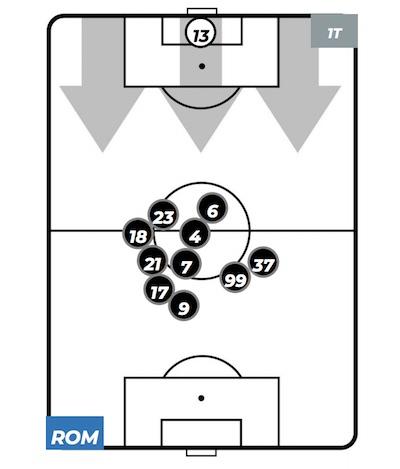 Roma-Lazio 1-1 posizioni medie