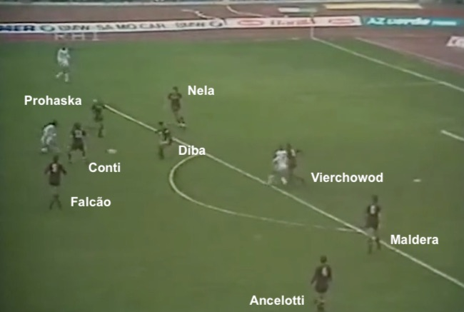 Roma-Colonia 1982-83