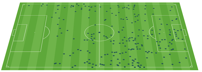 Atalanta-Roma touch map secondo tempo Roma