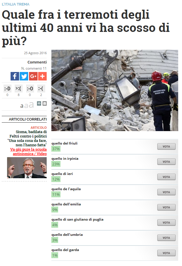 sondaggi libero terremoto - 2