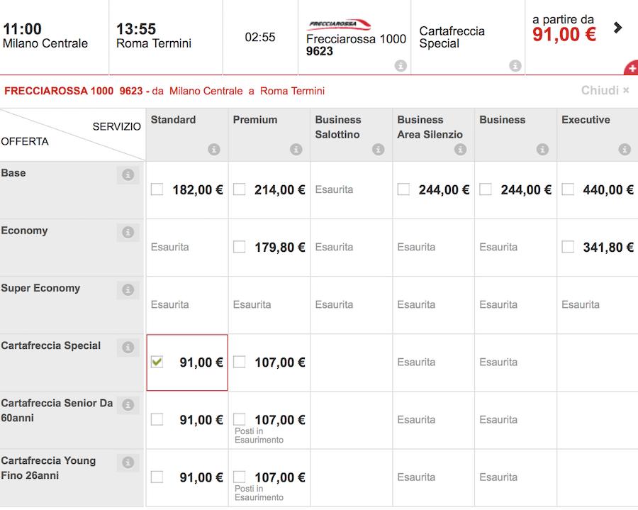 prezzo biglietto Trenitalia milano roma