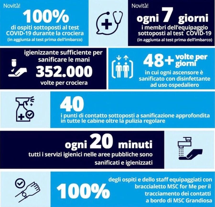 msc crociere sicurezza coronavirus